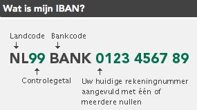 iban nummer ing kaart IBAN aanleiding voor nieuwe problemen met ID plicht banken. | Bent