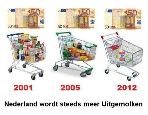 Nederland_Uitgemolken