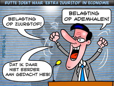 Belasting_op_Ademhalen